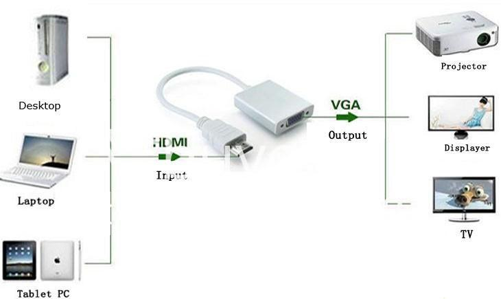 hdmi to vga converter cable computer store special best offer buy one lk sri lanka 82287 - HDMI to VGA Converter Cable
