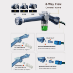 ez jet water cannon as seen on tv home-and-kitchen special offer best deals buy one lk sri lanka 1453793161.png