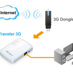 wifi-modem-wifi-3g-modem-dongle-router-valentine-send-gifts-special-offer-buy-one-lk-sri-lanka-4