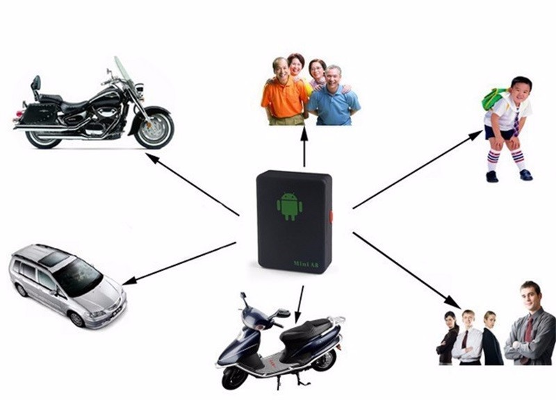 Mini Realtime GSM/GPRS/GPS Tracker Device Locator For KIDs Cars Dogs