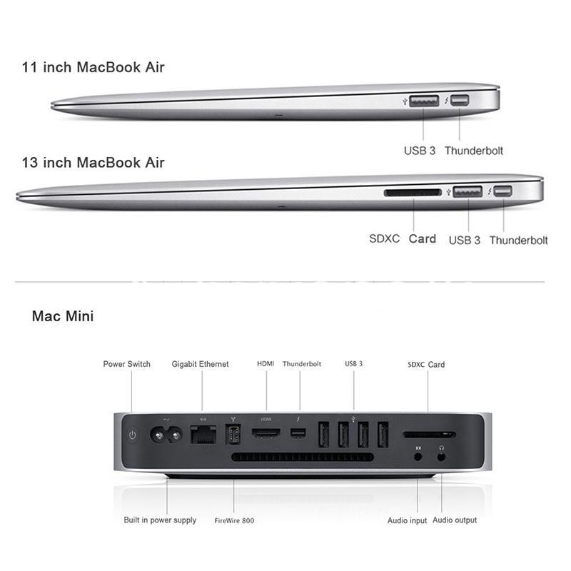 mini displayport thunderbolt to vga converter 1080p cables for macbook imac more computer accessories special best offer buy one lk sri lanka 43917 - Mini Displayport Thunderbolt To VGA Converter 1080P Cables For Macbook, iMac, More