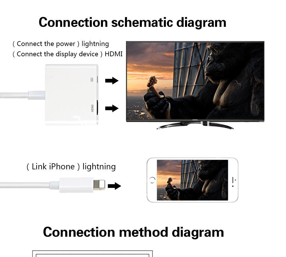 original hdmi hdtv tv lightning digital av adapter cable for iphone high resolution 1080p mobile phone accessories special best offer buy one lk sri lanka 46604 Original HDMI/ HDTV TV Lightning Digital  AV Adapter Cable For iPhone High Resolution 1080P