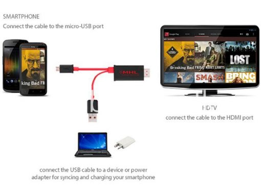 connect any device to your tv full hd 1080p micro usb mhl to hdmi hdtv adapter buyone lk 2 510x383 - Connect any mobile to your TV - Full HD 1080P Micro USB MHL to HDMI HDTV Adapter