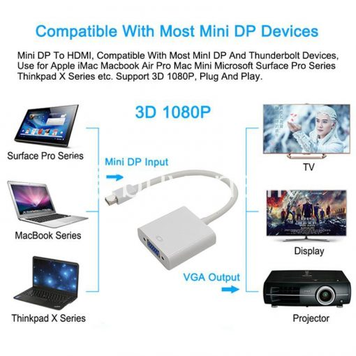 mini displayport thunderbolt to vga converter 1080p cables for macbook imac more computer accessories special best offer buy one lk sri lanka 43905 510x510 - Mini Displayport Thunderbolt To VGA Converter 1080P Cables For Macbook, iMac, More