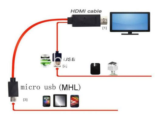 connect any device to your tv full hd 1080p micro usb mhl to hdmi hdtv adapter buyone lk 4 510x383 - Connect any mobile to your TV - Full HD 1080P Micro USB MHL to HDMI HDTV Adapter